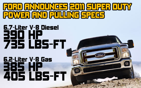 Ford Announces 2011 Super Duty Engine Power and Pulling Specs