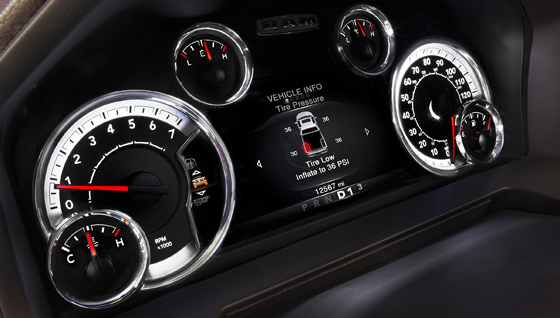 Design gauges