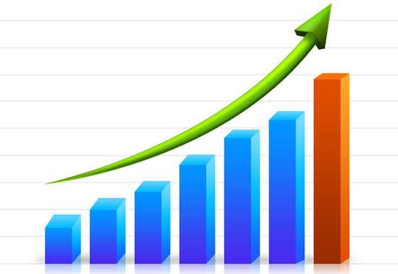 Sales Growth chart II