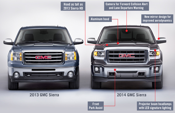 Top 10 Missing-in-Action Features From 2014 Silverado/Sierra